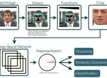 facial-recognition-using-opencv