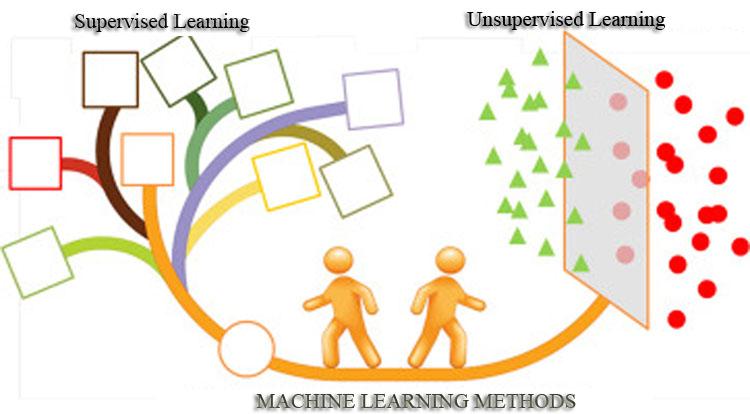 machine-learning-methods